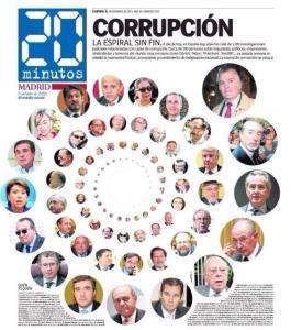 corrupción.espiral sin fin