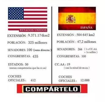 politicosEU yespañan