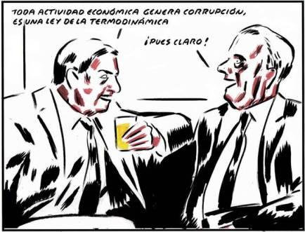 corrupcion-ley-termodinamica